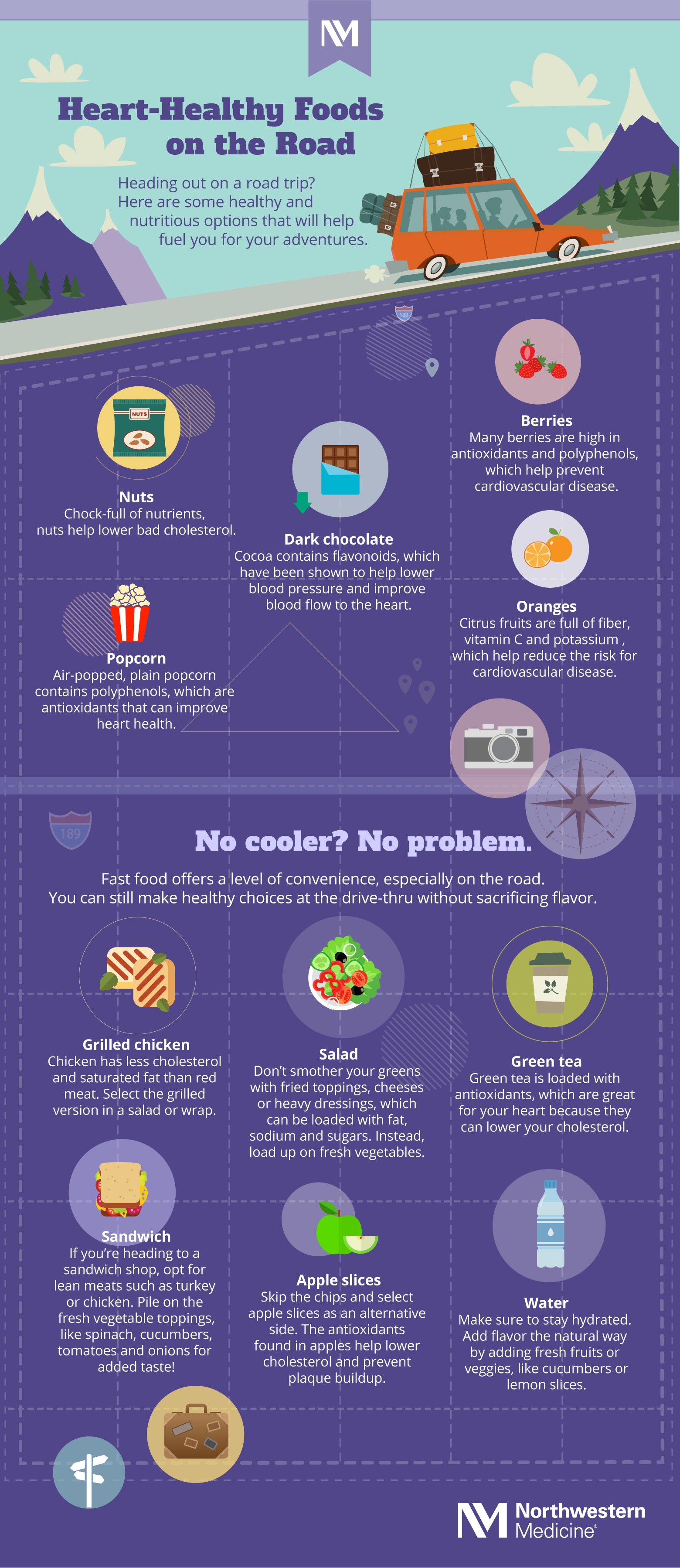 Heart Healthy Foods on the Road Infographic