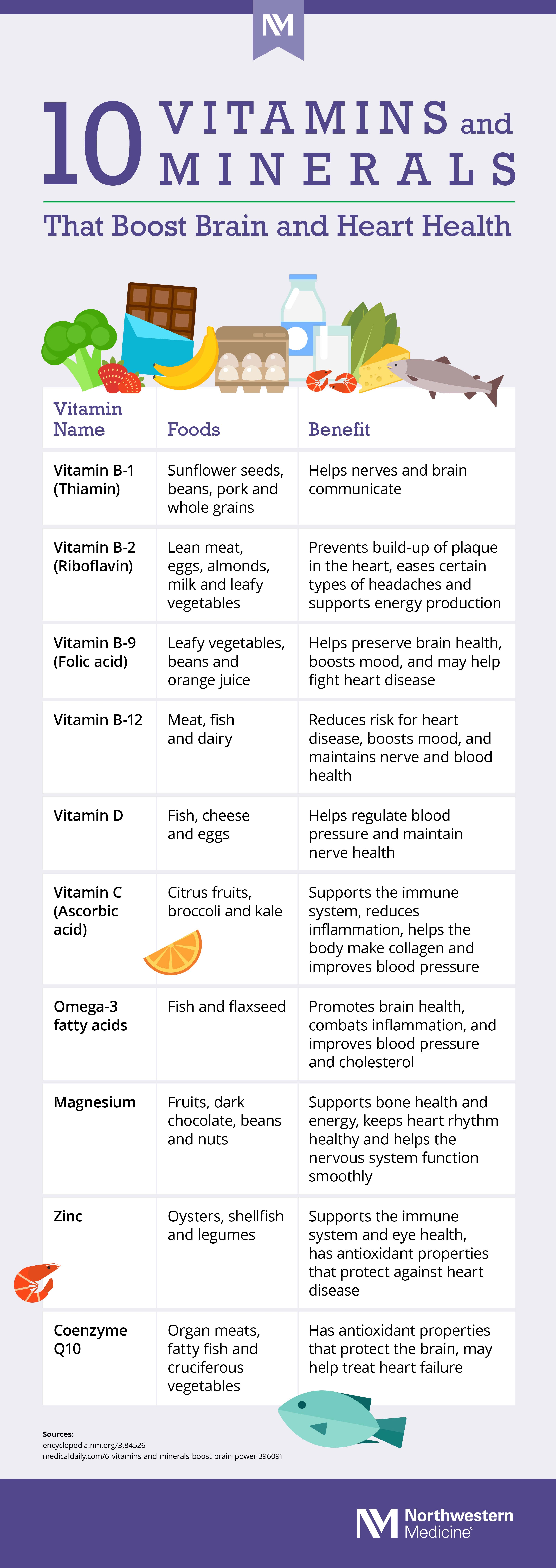 10 Vitamins And Minerals That Boost Brain And Heart Health Infographic Northwestern Medicine