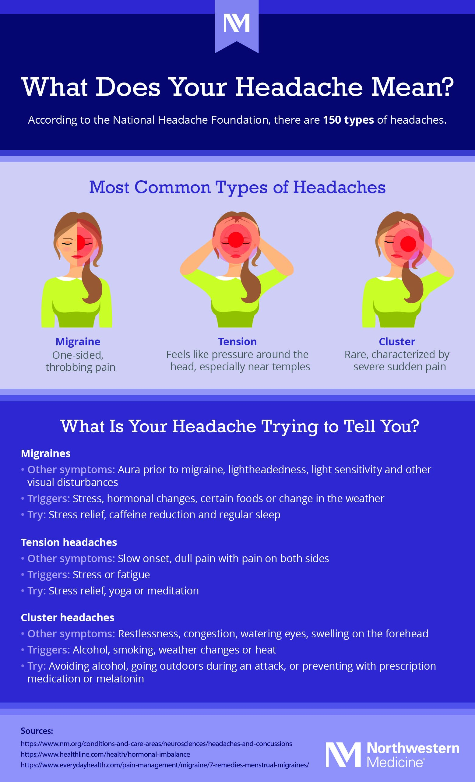 What Does Your Headache Mean