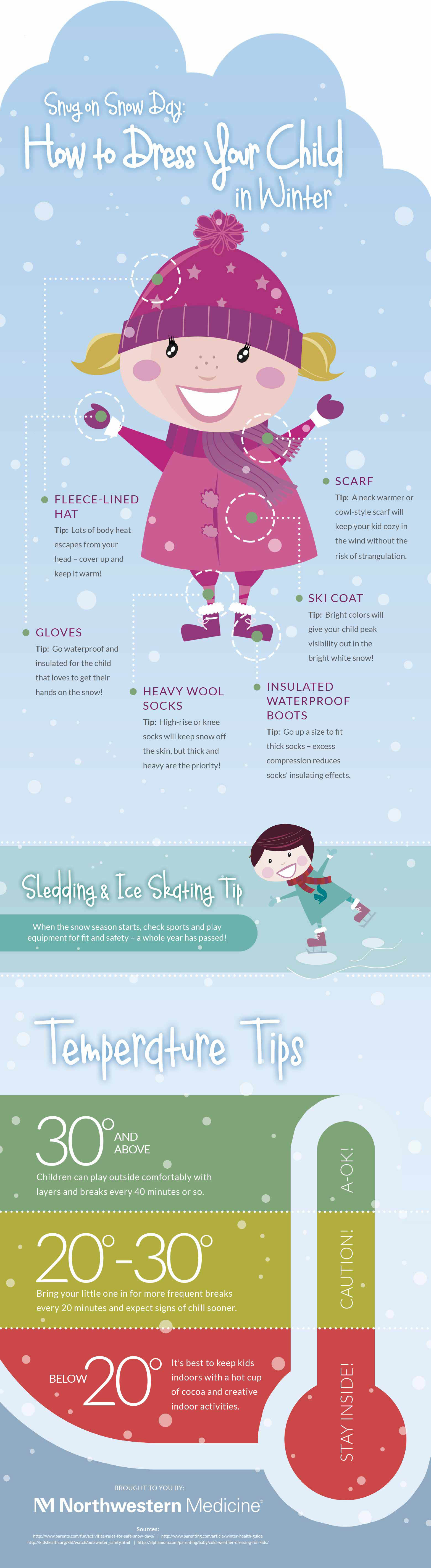 dressing children for cold infographic