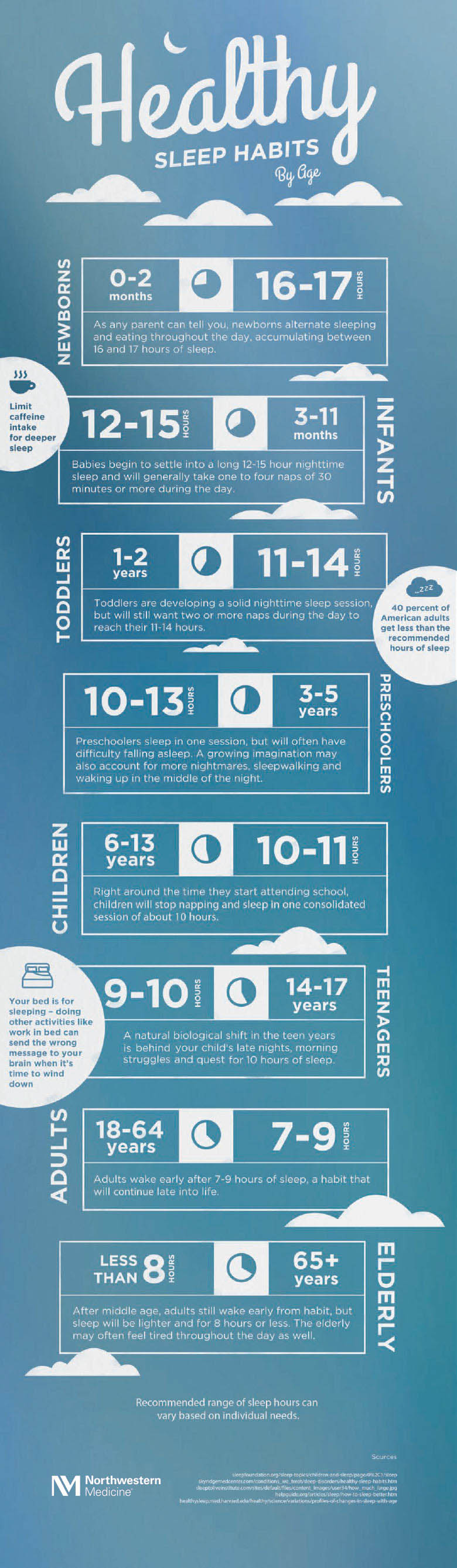 healthy sleep habits infographic