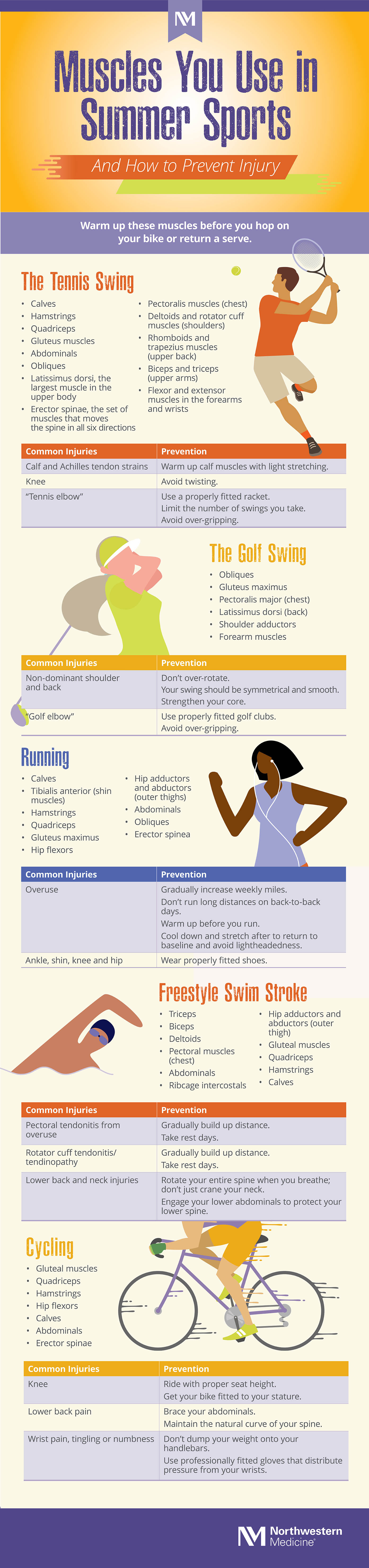 nm-muscles-you-use-in-summer-sports_Infographic