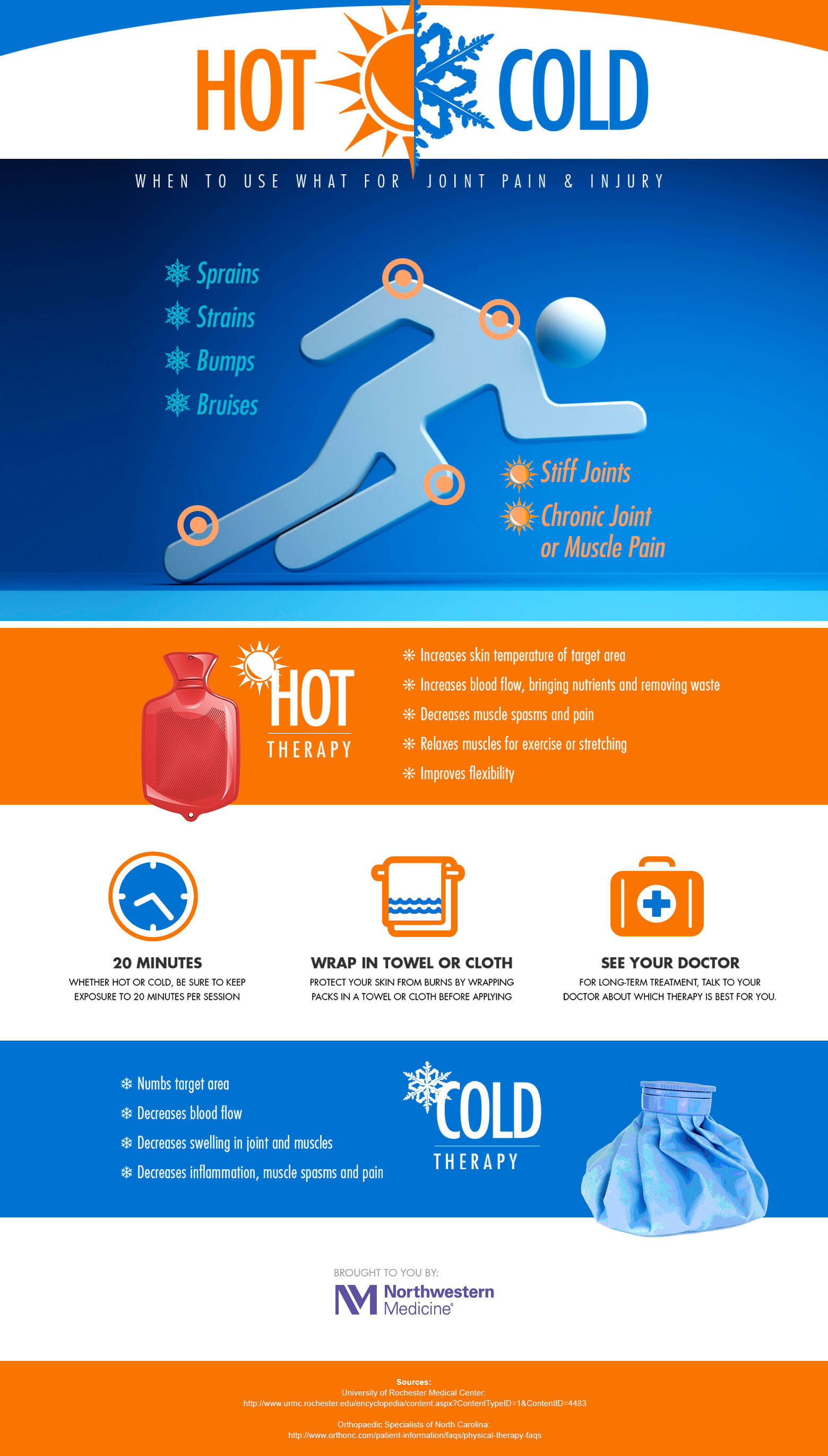 hot vs cold therapy for joint pain infographic