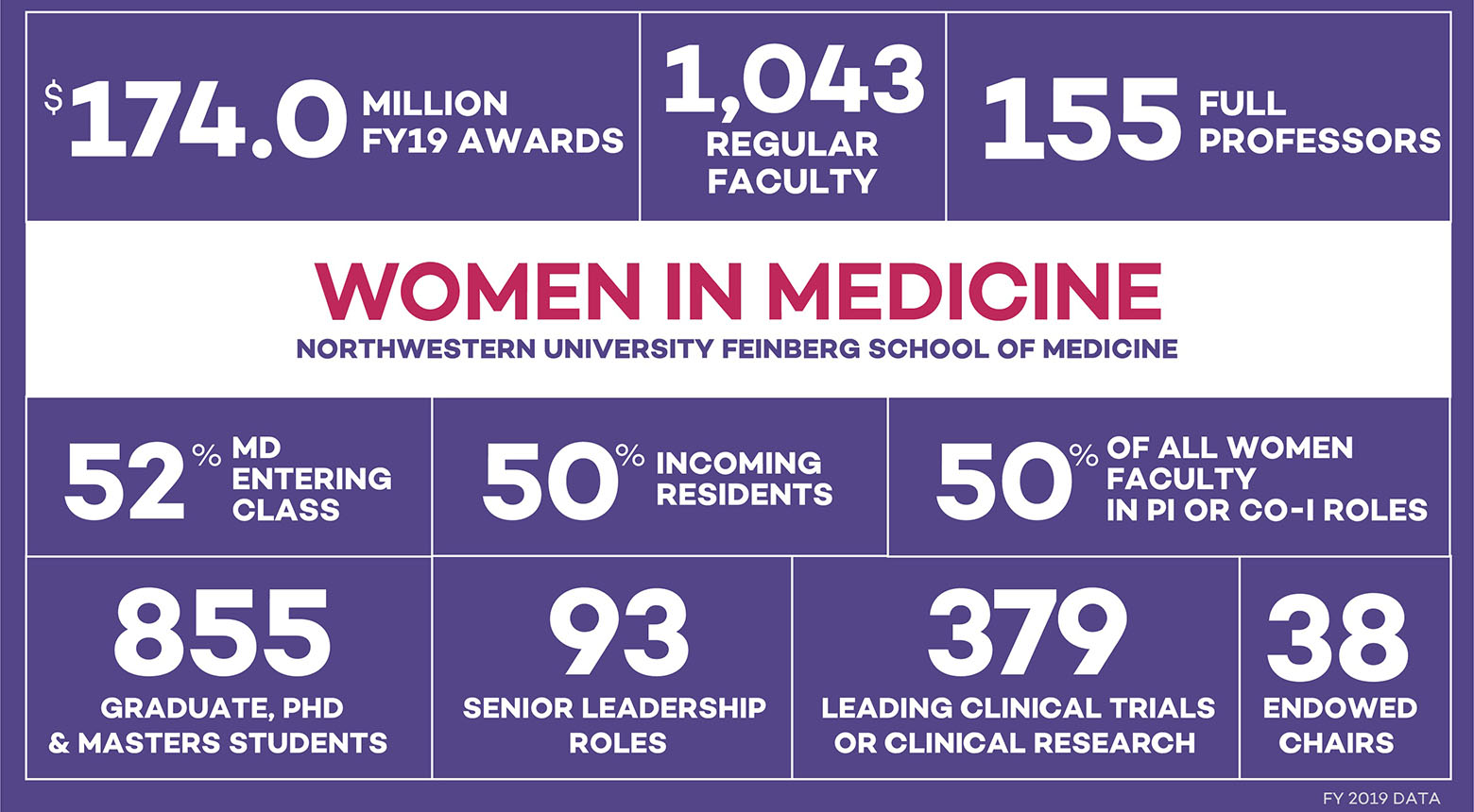 nm-female-physicians_infographic
