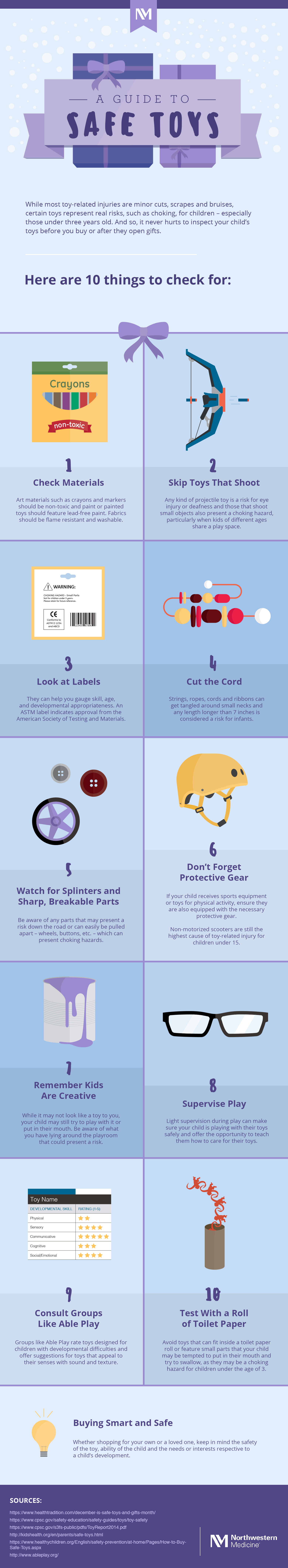 A Guide to Safe Toys [Infographic]