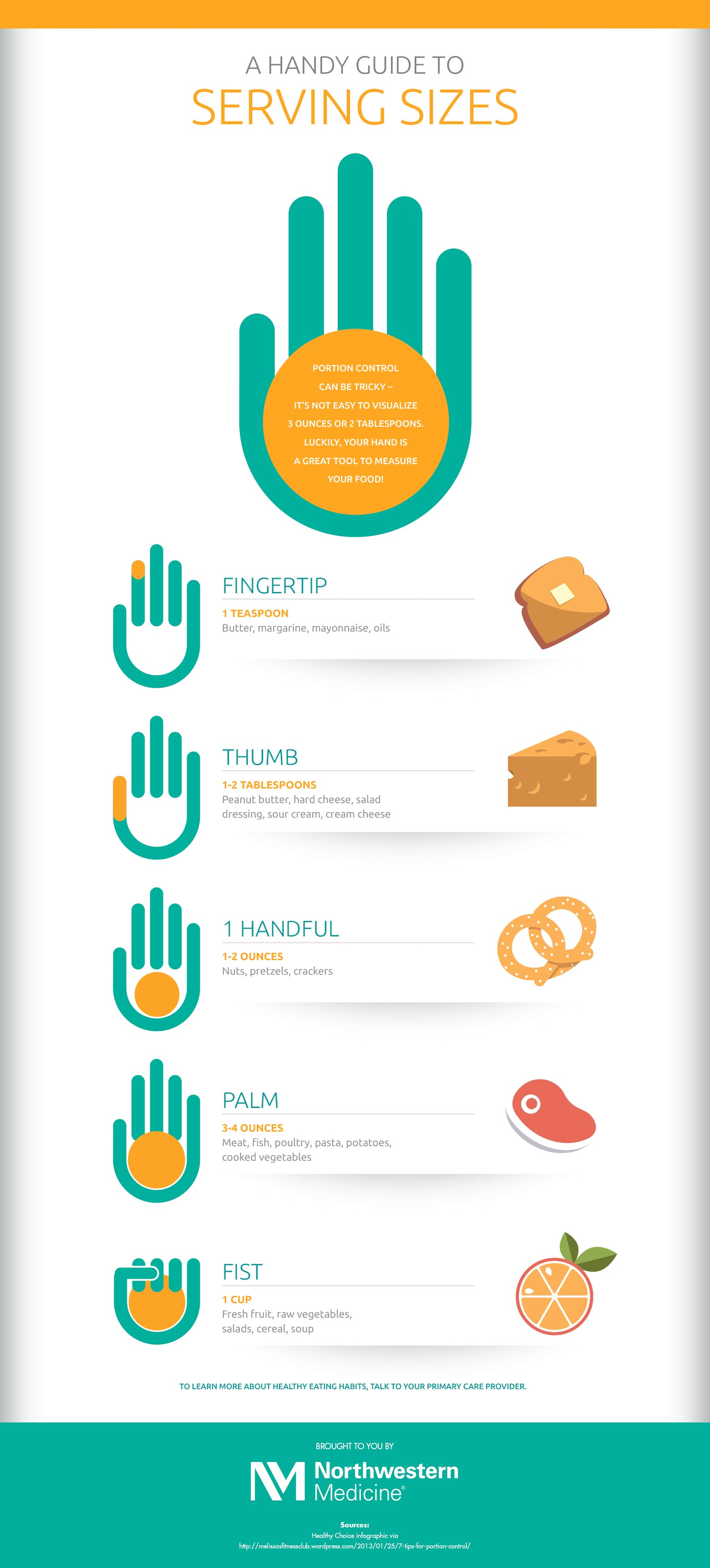hand guide serving size portion control infographic