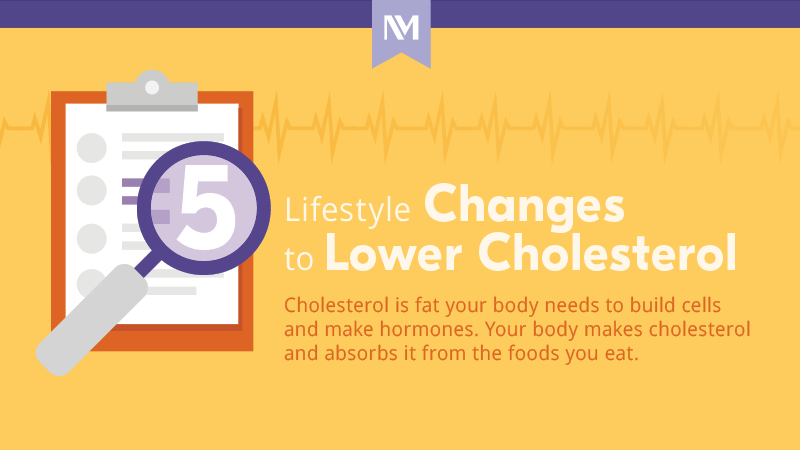 nm-lifestyle-changes-to-lower-cholesterol_preview